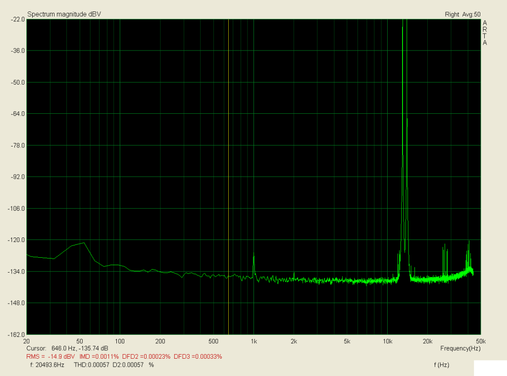 13+14kHz, zátěž 3,9R, 60W; ÍMD < 0,002%