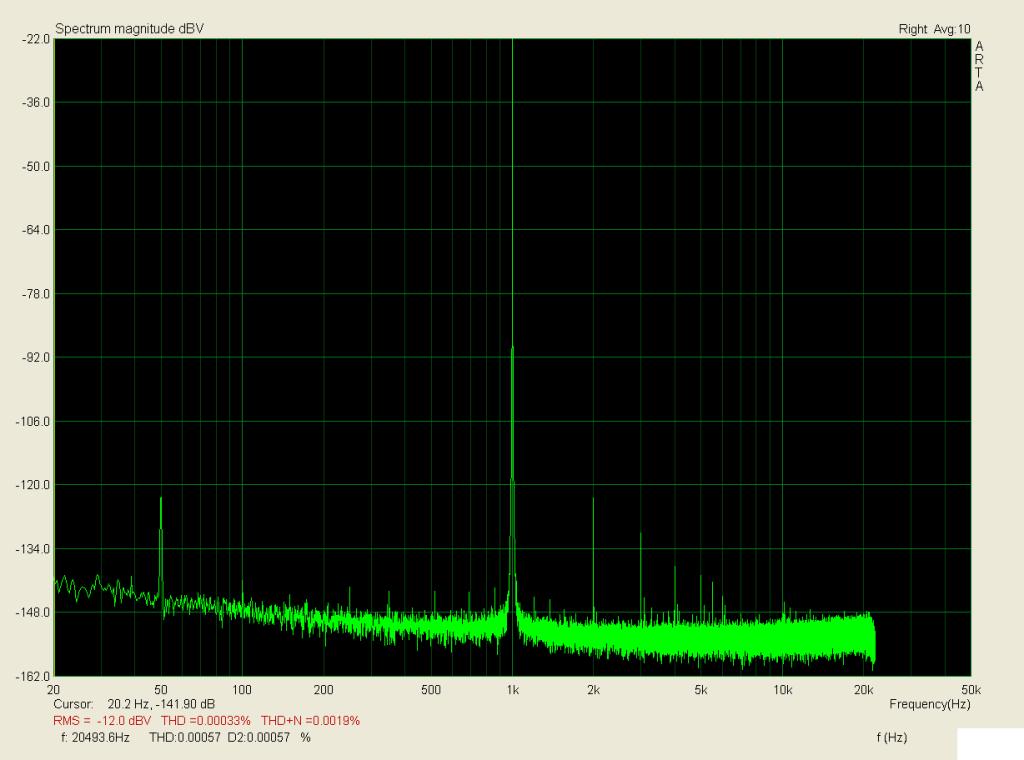 1kHz, zátěž 3,9R, 60W; THD < 0,0003%