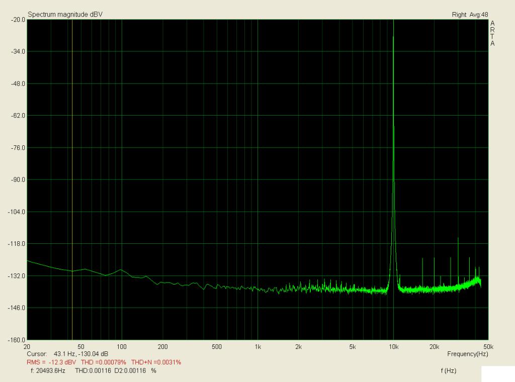 10kHz, zátěž 3,9R, 60W; THD < 0,0008%