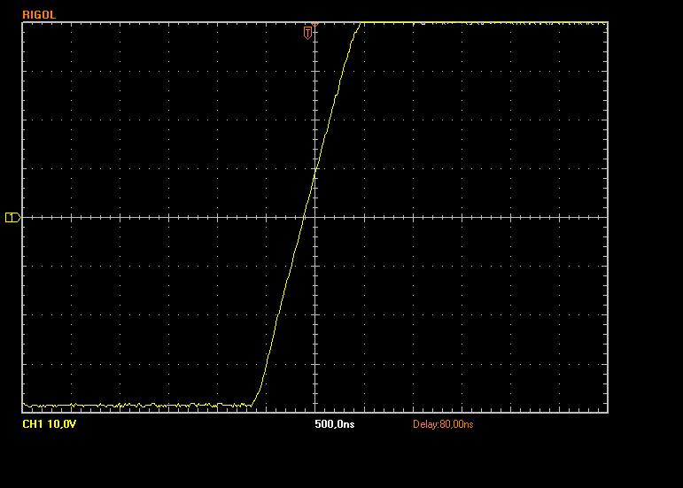 Rychlost přeběhu 80V/µs